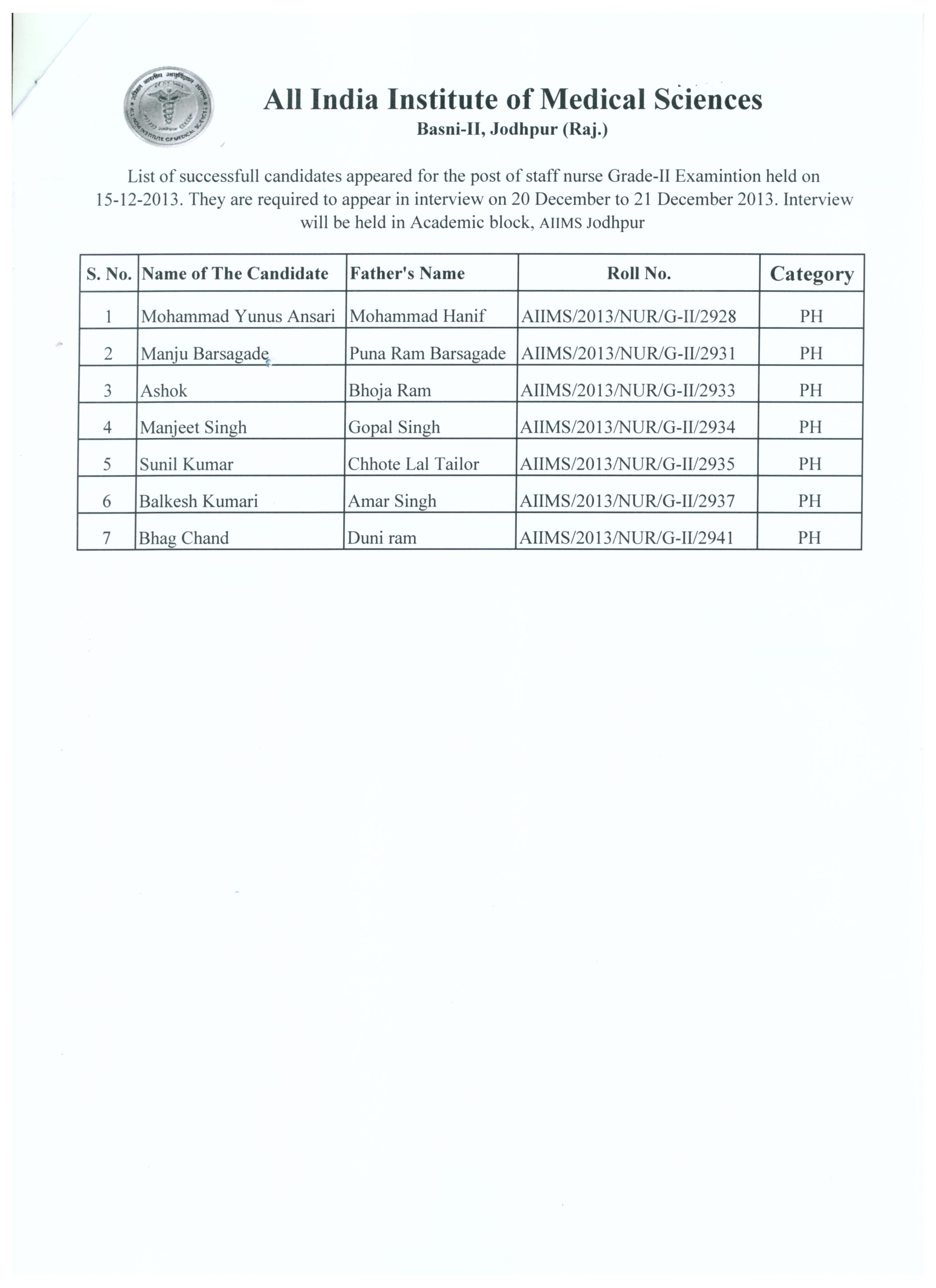 aiims jodhpur result of the successful candadites appeared for the post of staff nurse grade ii examination held on 15 12 2013 category physically handicapped